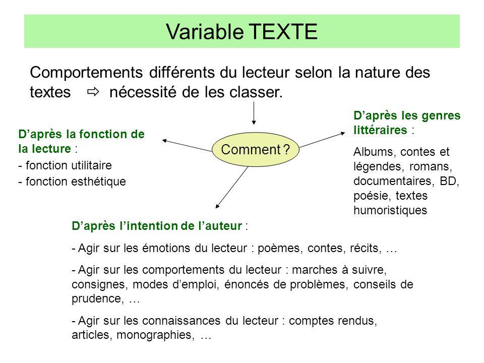 Variable TEXTE Comportements différents du lecteur selon la nature des textes nécessité de les classer. Daprès la fonction de la lecture : - fonction
