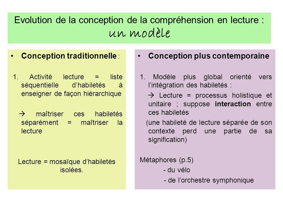 CONTEXTE TEXTELECTEUR Un modèle de compréhension qui fait consensus.