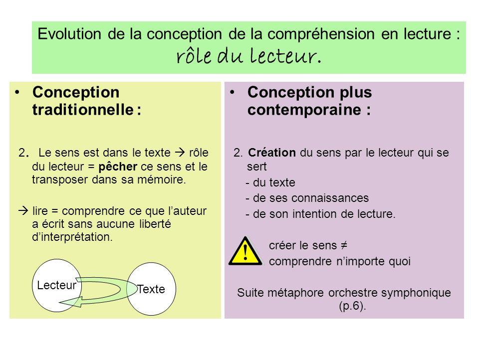 Variable CONTEXTE Comprend toutes les conditions dans lesquelles se trouve le lecteur (avec ses structures et ses processus) lorsquil entre en contact avec un texte ; dans ces conditions il y a celles que se fixe le lecteur et celles que lui fixe le milieu.