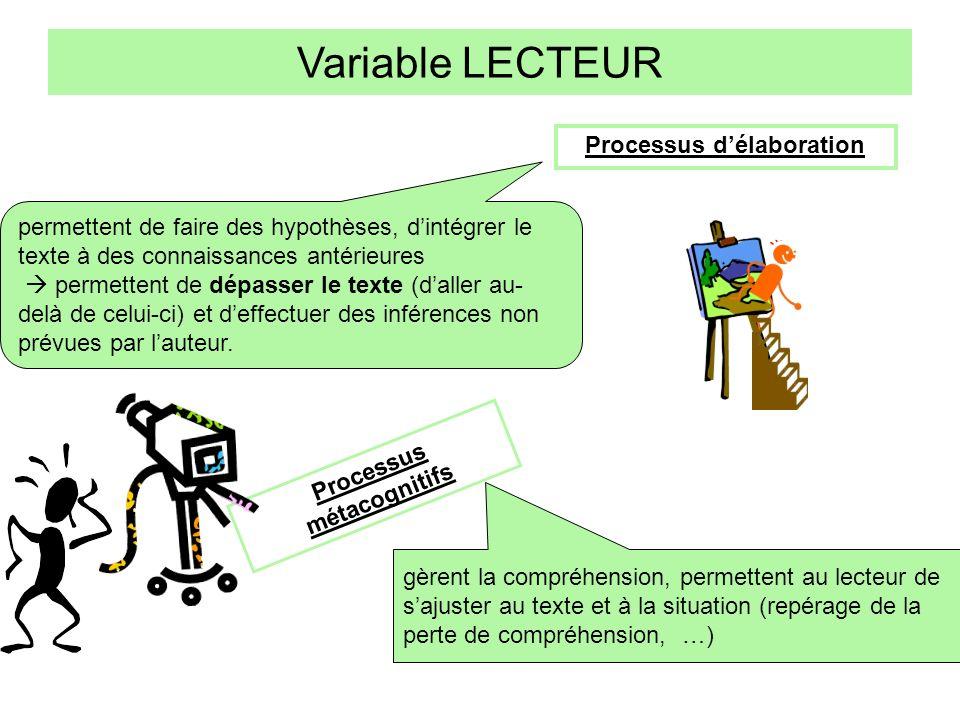 Variable LECTEUR permettent de faire des hypothèses, dintégrer le texte à des connaissances antérieures permettent de dépasser le texte (daller au- de