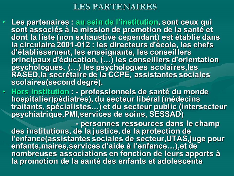 LES PARTENAIRES Les partenaires : au sein de l'institution, sont ceux qui sont associés à la mission de promotion de la santé et dont la liste (non ex