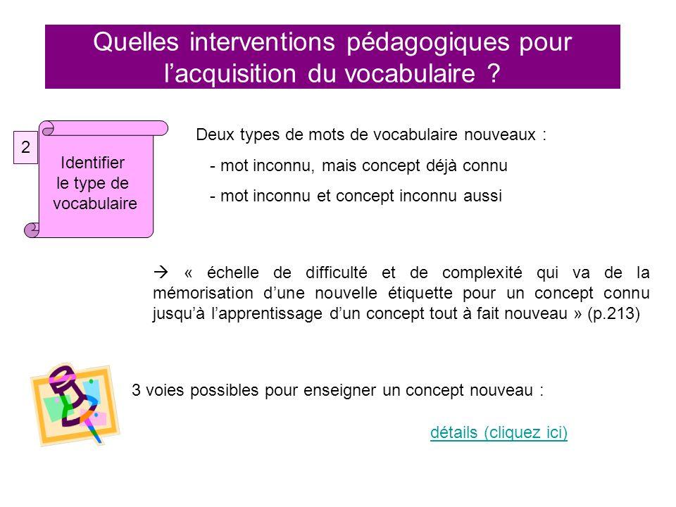 Quelles interventions pédagogiques pour lacquisition du vocabulaire ? Identifier le type de vocabulaire 2 Deux types de mots de vocabulaire nouveaux :