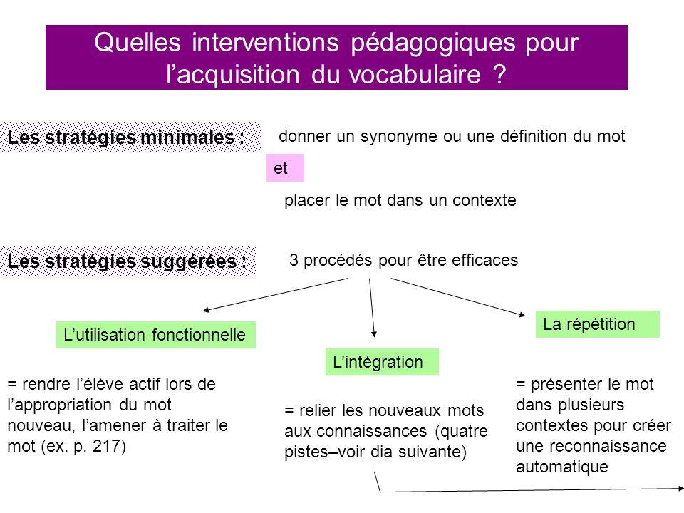 Quelles interventions pédagogiques pour lacquisition du vocabulaire ? Les stratégies minimales : donner un synonyme ou une définition du mot placer le