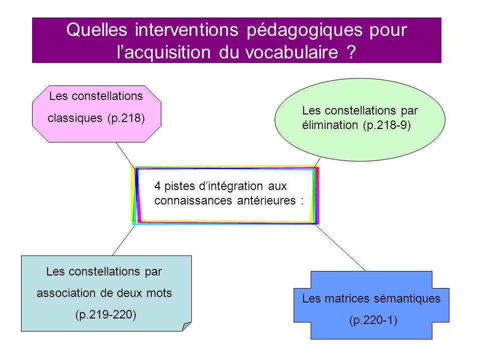 Quelles interventions pédagogiques pour lacquisition du vocabulaire ? 4 pistes dintégration aux connaissances antérieures : Les constellations classiq