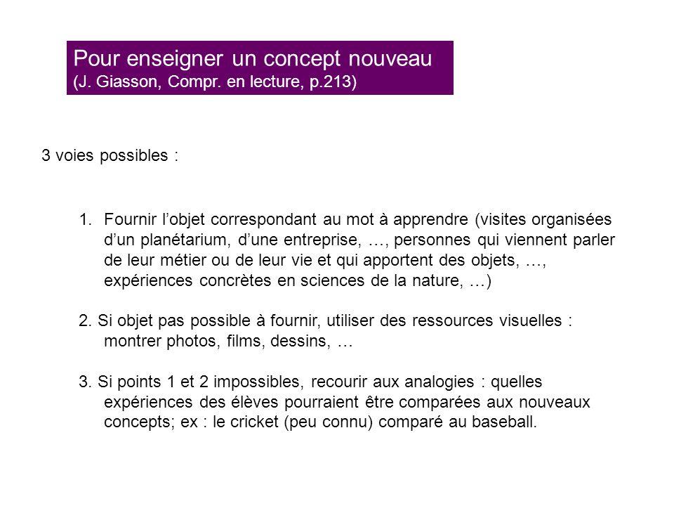 3 voies possibles : Pour enseigner un concept nouveau (J. Giasson, Compr. en lecture, p.213) 1.Fournir lobjet correspondant au mot à apprendre (visite