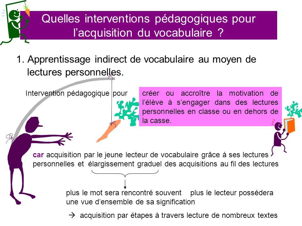 Quelles interventions pédagogiques pour lacquisition du vocabulaire ? 1.Apprentissage indirect de vocabulaire au moyen de lectures personnelles. créer
