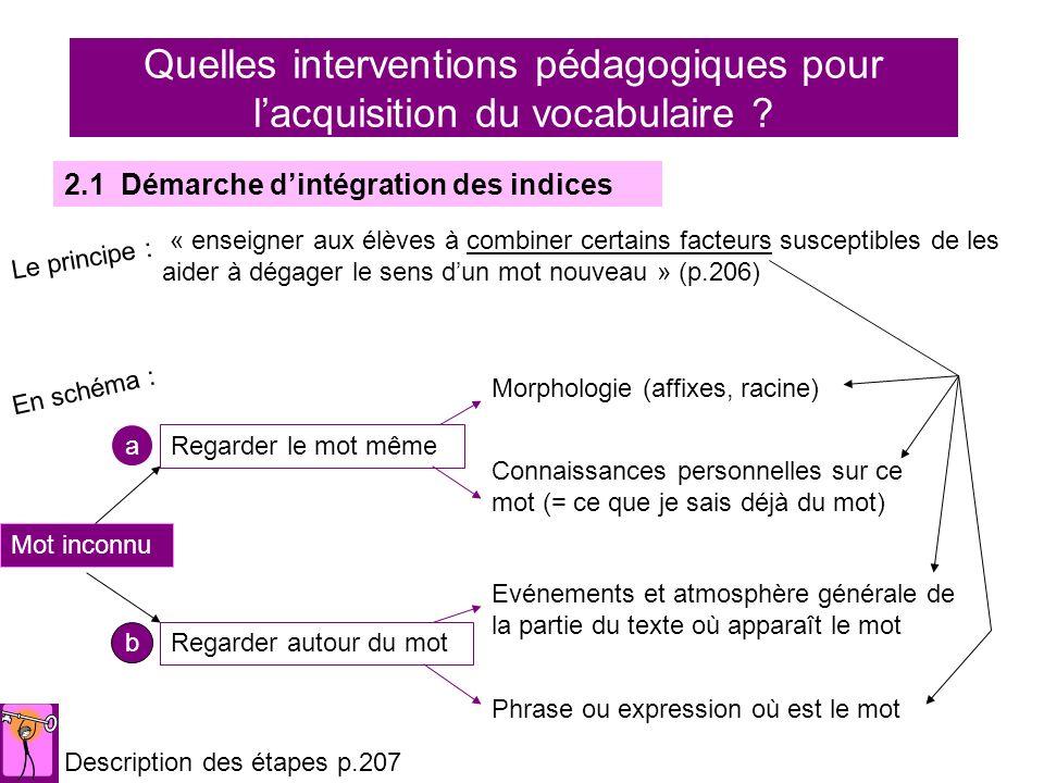 Quelles interventions pédagogiques pour lacquisition du vocabulaire ? Mot inconnu 2.1 Démarche dintégration des indices « enseigner aux élèves à combi