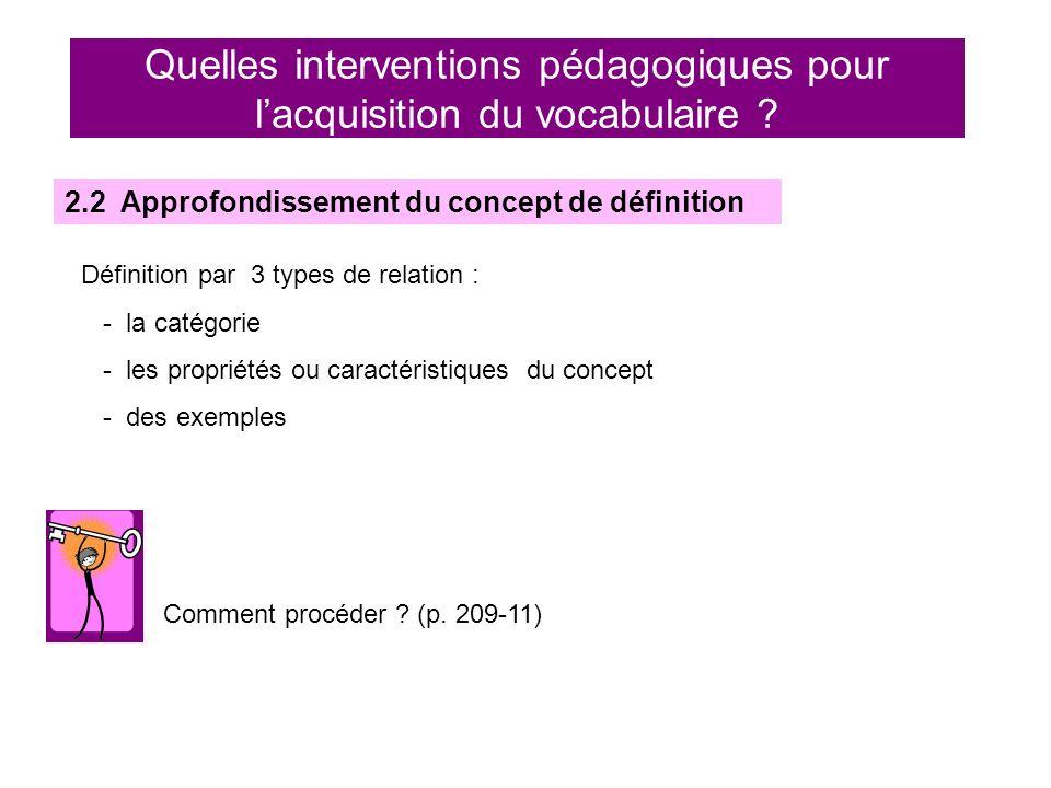 Quelles interventions pédagogiques pour lacquisition du vocabulaire ? 2.2 Approfondissement du concept de définition Définition par 3 types de relatio