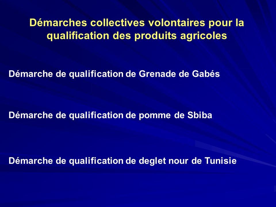 Démarches collectives volontaires pour la qualification des produits agricoles Démarche de qualification de Grenade de Gabés Démarche de qualification