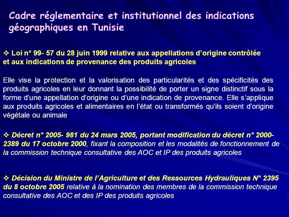 Cadre réglementaire et institutionnel des indications géographiques en Tunisie Loi n° 99- 57 du 28 juin 1999 relative aux appellations dorigine contrô