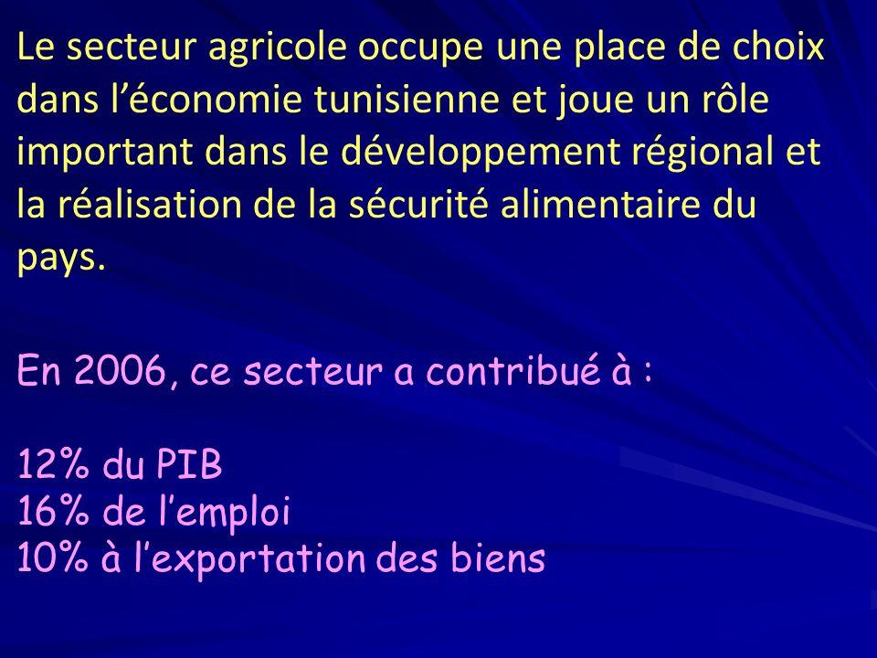 Le secteur agricole occupe une place de choix dans léconomie tunisienne et joue un rôle important dans le développement régional et la réalisation de