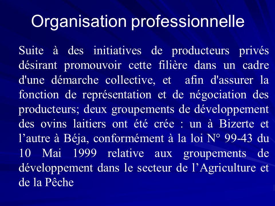 Organisation professionnelle Suite à des initiatives de producteurs privés désirant promouvoir cette filière dans un cadre d'une démarche collective,