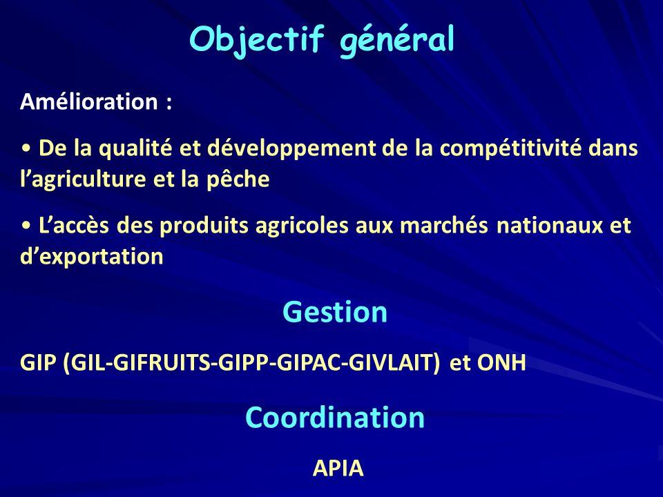 Amélioration : De la qualité et développement de la compétitivité dans lagriculture et la pêche Laccès des produits agricoles aux marchés nationaux et