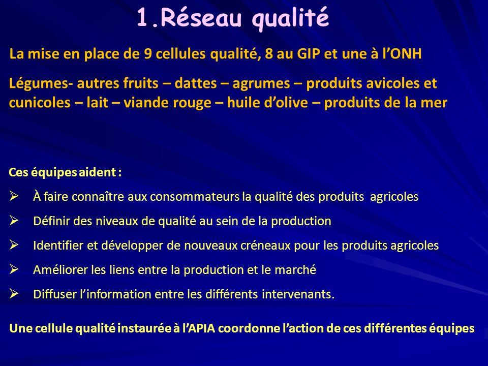 1.Réseau qualité Une cellule qualité instaurée à lAPIA coordonne laction de ces différentes équipes La mise en place de 9 cellules qualité, 8 au GIP e