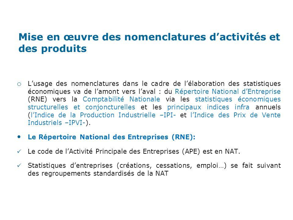 o Processus : LINS de Tunisie a animé un groupe de travail technique, constitué par les représentants des organismes statistiques maghrébins (Tunisie, Algérie, Maroc, Lybie et Mauritanie).