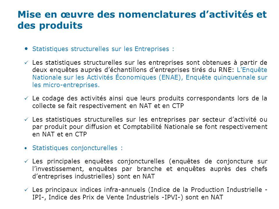 Structure des nomenclatures unifiées maghrébines dactivités et des produits d activités et de produits Niveau de codage Nomenclatures d activitésNomenclatures de produits CITI Rév4 (ONU) NACE Rév2 (UE) NUMA (Maghreb) NUMA (Nat) CPC vers2 (ONU) CPA 2008 (UE) CUMP (Maghreb) CUMP (Nat) Section (1 lettre) 21 Division (2 chiffres) 88 Groupe (3 chiffres) 238272274 261 Classe (4 chiffres) 420615618618 * 575579 579 * Catégorie (5 chiffres) Niveaux inexistants pour les activités 2738 13421368 1368 * Sous- catégorie (UE, nationale) 3142 entre 1368 et ~3200 * : Possibilité déclatement dans les nomenclatures nationales et impossibilité de regroupement