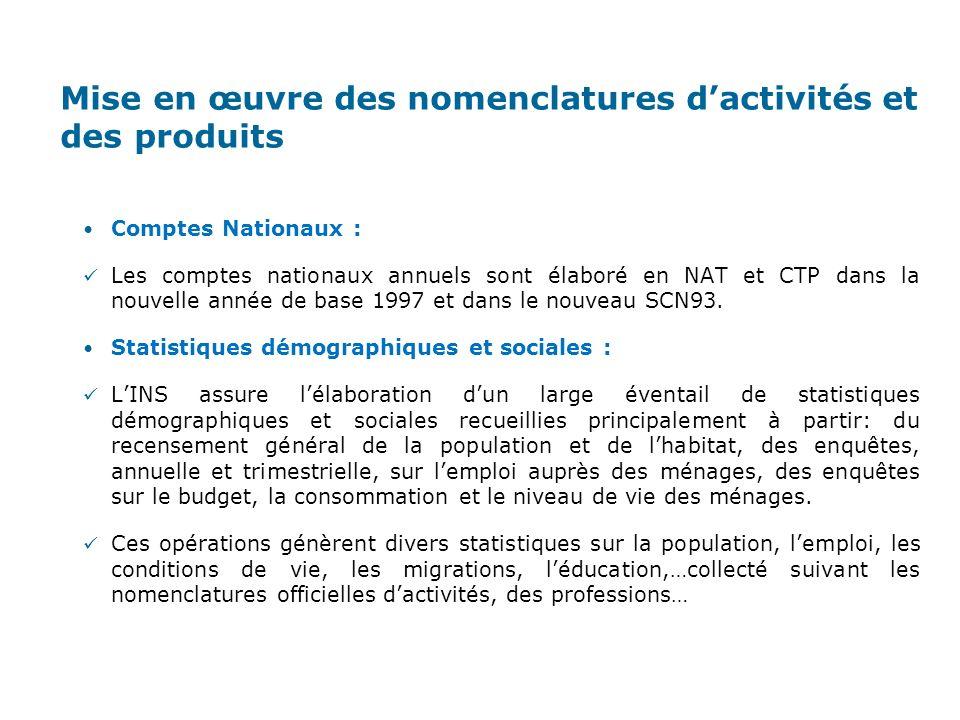 Nomenclature unifiées maghrébines dactivités et des produits : un cadre dharmonisation régionale Niveau Sections (1 lettre) Divisions (2 chiffres) Groupes (3 chiffres) Classes (4 chiffres) Niveau international2188238419 Niveau européen2188272615 Niveau maghrébin2188274619 Niveau national2188274 619 Niveau de concordanceCalage total Calage quasi- total sur la NACE et total sur le niv national sur la NUMA Possibilité déclatement des classes de la NUMA dans les nomenclatures nationales et impossibilité de regroupement Choix retenus pour la NUMA :