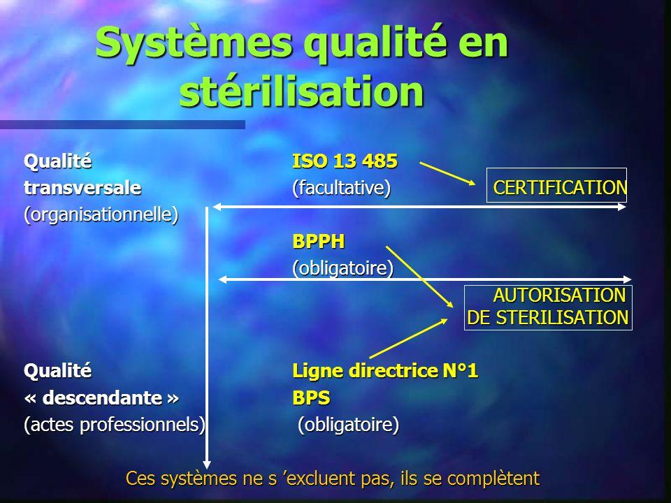 Systèmes qualité en stérilisation Qualité ISO 13 485 transversale(facultative)CERTIFICATION (organisationnelle)BPPH(obligatoire) AUTORISATION DE STERILISATION Qualité Ligne directrice N°1 « descendante »BPS (actes professionnels) (obligatoire) Ces systèmes ne s excluent pas, ils se complètent