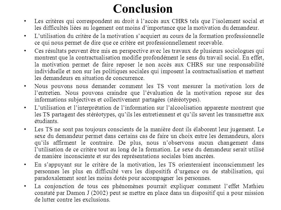 Conclusion Les critères qui correspondent au droit à laccès aux CHRS tels que lisolement social et les difficultés liées au logement ont moins dimport