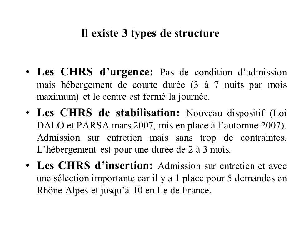 Il existe 3 types de structure Les CHRS durgence: Pas de condition dadmission mais hébergement de courte durée (3 à 7 nuits par mois maximum) et le ce