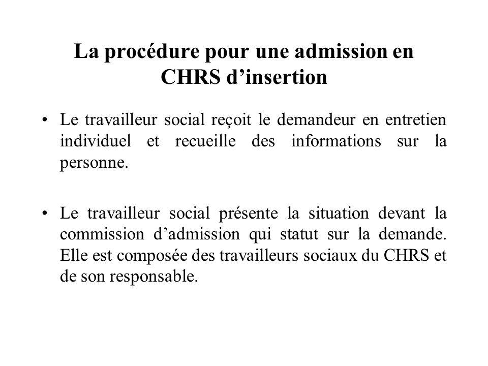 La procédure pour une admission en CHRS dinsertion Le travailleur social reçoit le demandeur en entretien individuel et recueille des informations sur