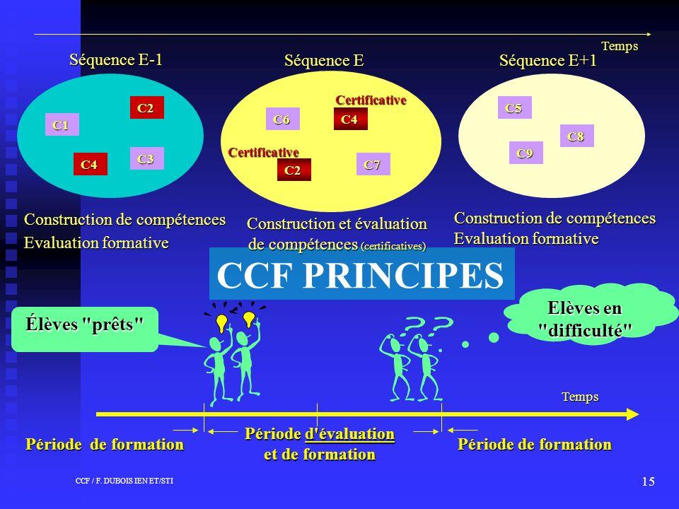 CCF / F.