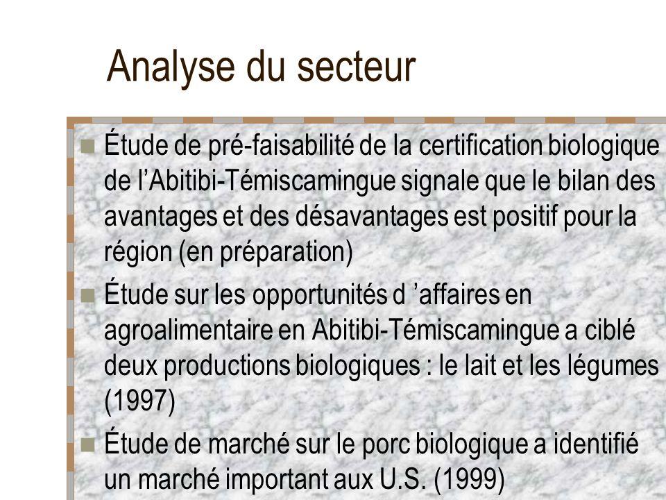 Analyse du secteur Étude de pré-faisabilité de la certification biologique de lAbitibi-Témiscamingue signale que le bilan des avantages et des désavantages est positif pour la région (en préparation) Étude sur les opportunités d affaires en agroalimentaire en Abitibi-Témiscamingue a ciblé deux productions biologiques : le lait et les légumes (1997) Étude de marché sur le porc biologique a identifié un marché important aux U.S.