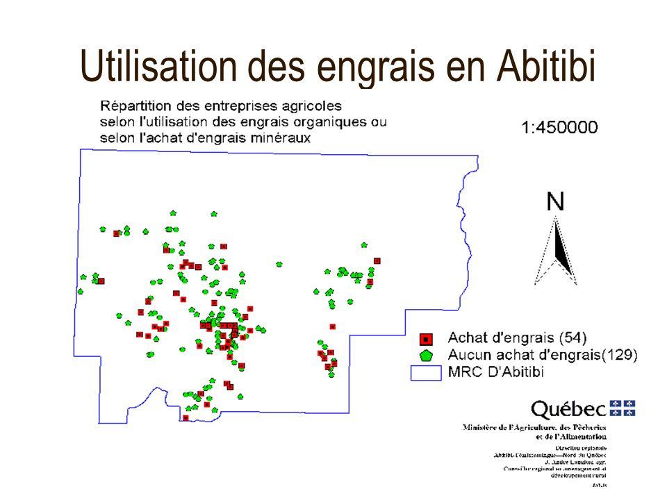 Utilisation des engrais en Abitibi