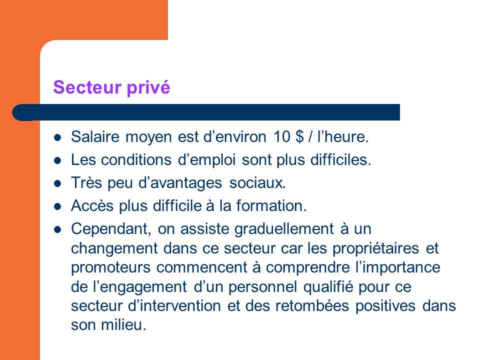 Secteur privé Salaire moyen est denviron 10 $ / lheure.