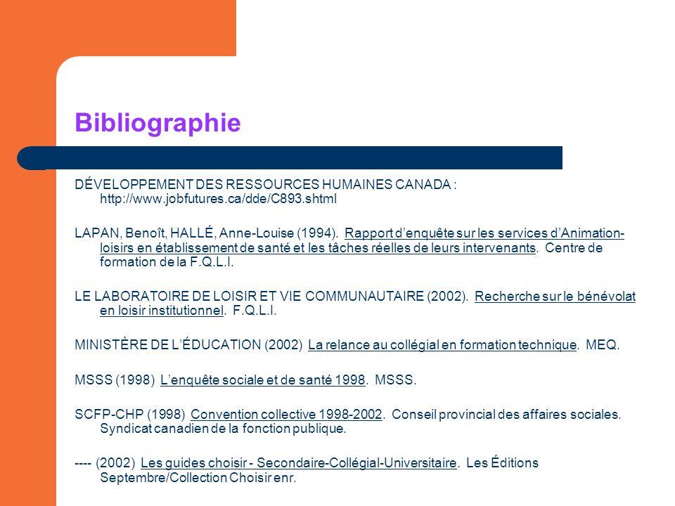 DÉVELOPPEMENT DES RESSOURCES HUMAINES CANADA : http://www.jobfutures.ca/dde/C893.shtml LAPAN, Benoît, HALLÉ, Anne-Louise (1994).