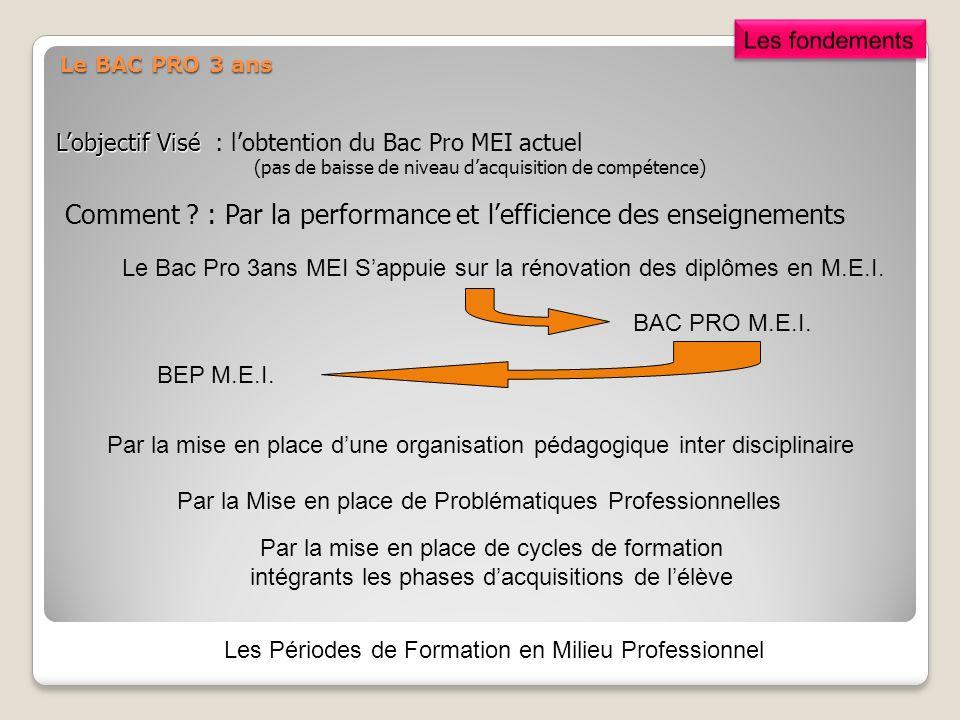 Le BAC PRO 3 ans BEP M.E.I.BAC PRO M.E.I.