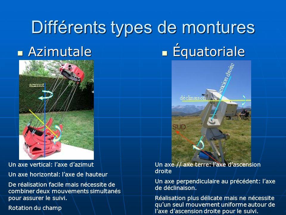 Différents types de montures Azimutale Azimutale Équatoriale Équatoriale Un axe vertical: laxe dazimut Un axe horizontal: laxe de hauteur De réalisati