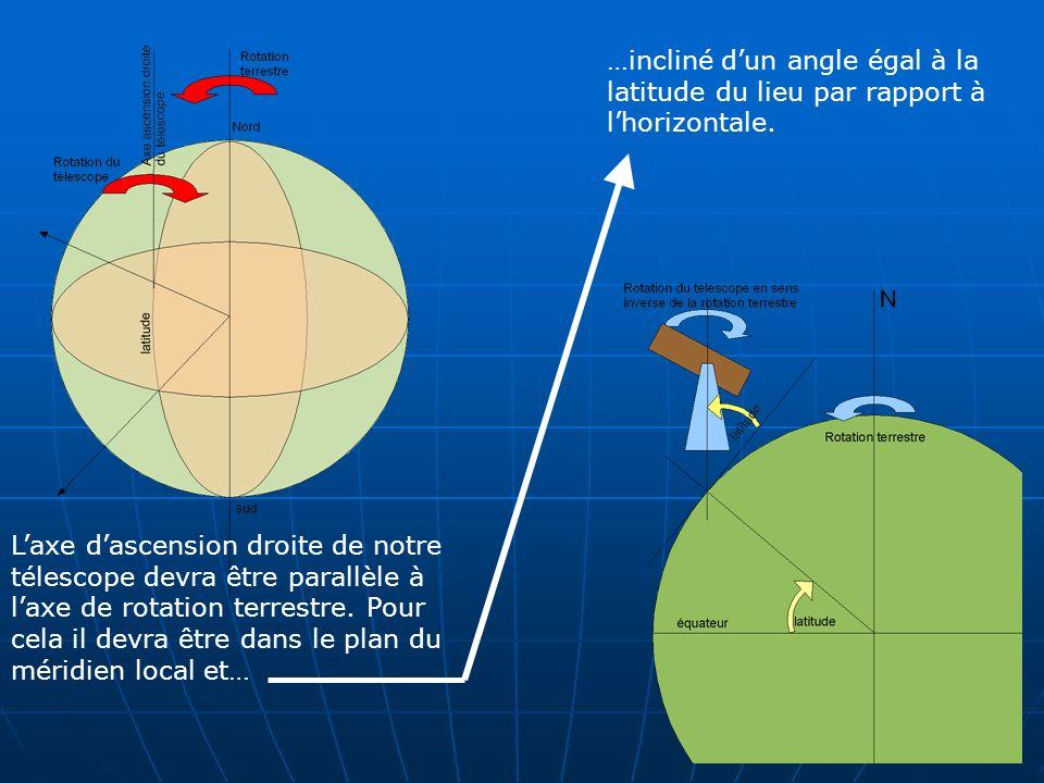 Laxe dascension droite de notre télescope devra être parallèle à laxe de rotation terrestre. Pour cela il devra être dans le plan du méridien local et