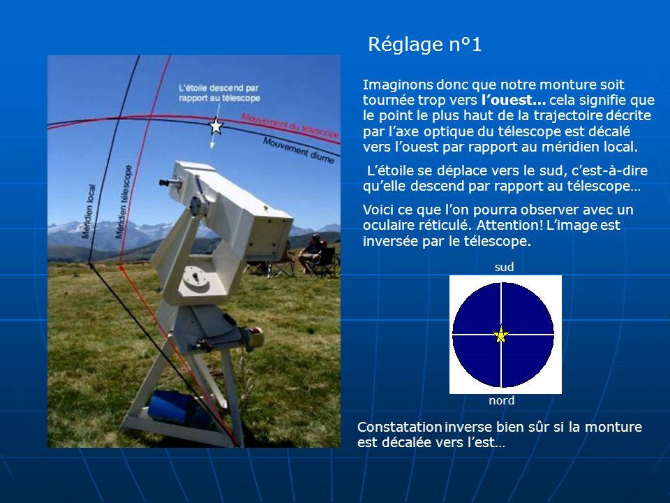 Imaginons donc que notre monture soit tournée trop vers louest… cela signifie que le point le plus haut de la trajectoire décrite par laxe optique du télescope est décalé vers louest par rapport au méridien local.