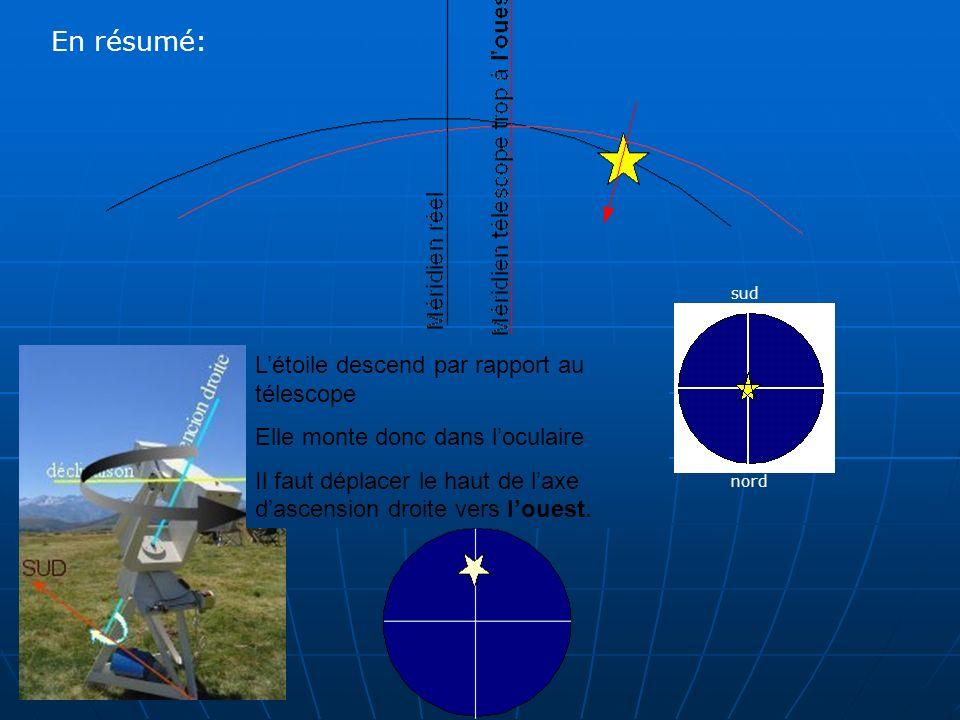 En résumé: sud nord Létoile descend par rapport au télescope Elle monte donc dans loculaire Il faut déplacer le haut de laxe dascension droite vers louest.