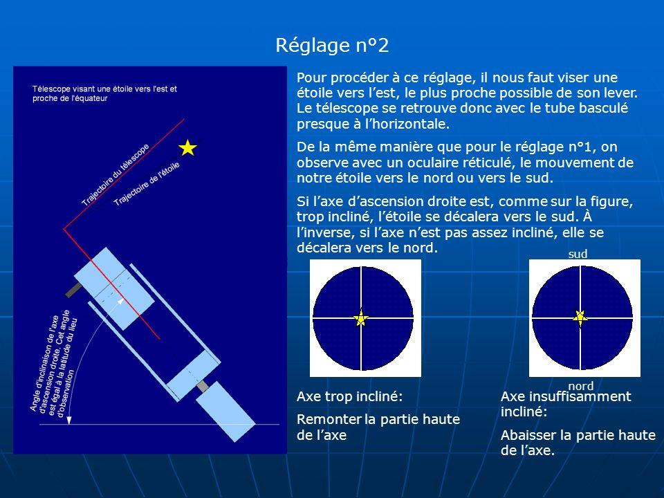 Réglage n°2 Pour procéder à ce réglage, il nous faut viser une étoile vers lest, le plus proche possible de son lever. Le télescope se retrouve donc a
