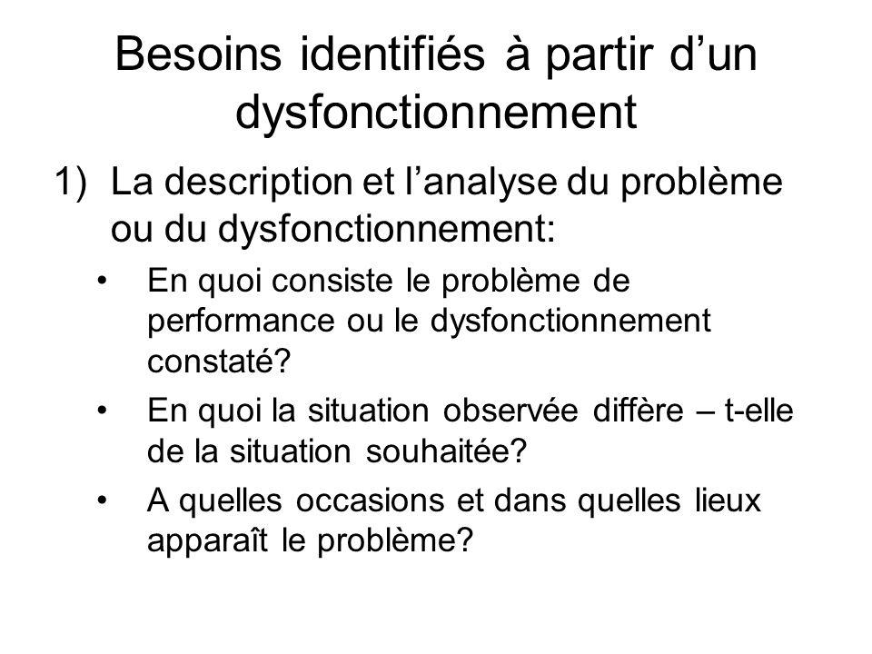 Besoins identifiés à partir dun dysfonctionnement 1)La description et lanalyse du problème ou du dysfonctionnement: En quoi consiste le problème de performance ou le dysfonctionnement constaté.