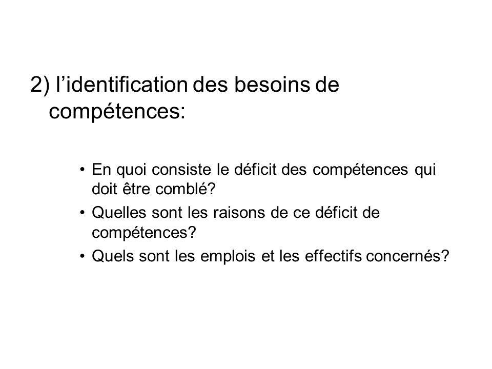 2) lidentification des besoins de compétences: En quoi consiste le déficit des compétences qui doit être comblé.