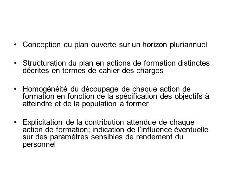 Conception du plan ouverte sur un horizon pluriannuel Structuration du plan en actions de formation distinctes décrites en termes de cahier des charge