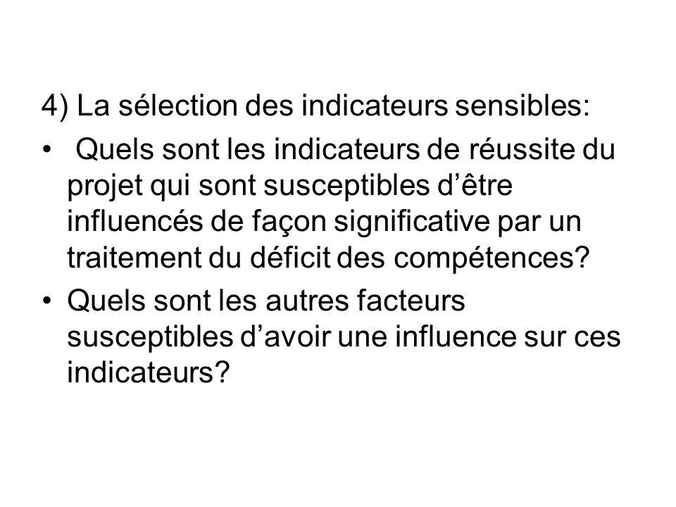 4) La sélection des indicateurs sensibles: Quels sont les indicateurs de réussite du projet qui sont susceptibles dêtre influencés de façon significative par un traitement du déficit des compétences.