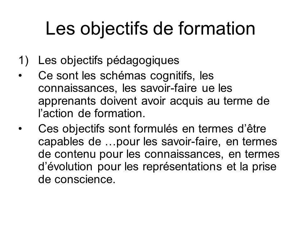 Les objectifs de formation 1)Les objectifs pédagogiques Ce sont les schémas cognitifs, les connaissances, les savoir-faire ue les apprenants doivent avoir acquis au terme de laction de formation.