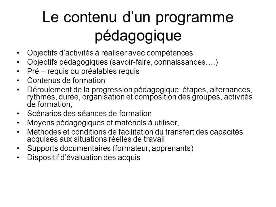 Le contenu dun programme pédagogique Objectifs dactivités à réaliser avec compétences Objectifs pédagogiques (savoir-faire, connaissances….) Pré – req