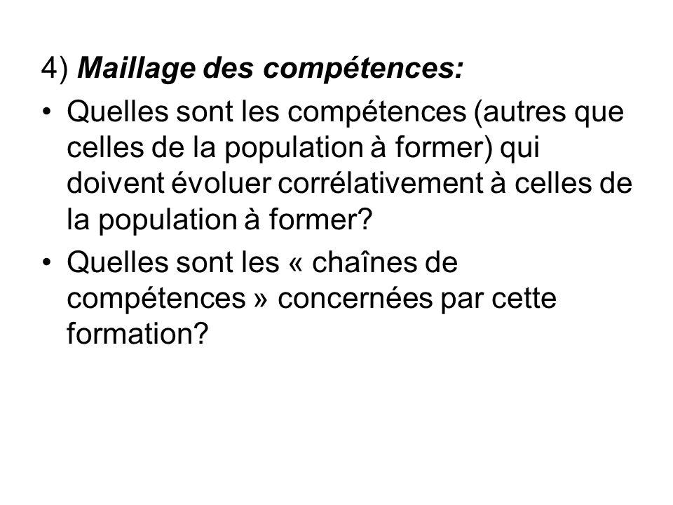 4) Maillage des compétences: Quelles sont les compétences (autres que celles de la population à former) qui doivent évoluer corrélativement à celles de la population à former.
