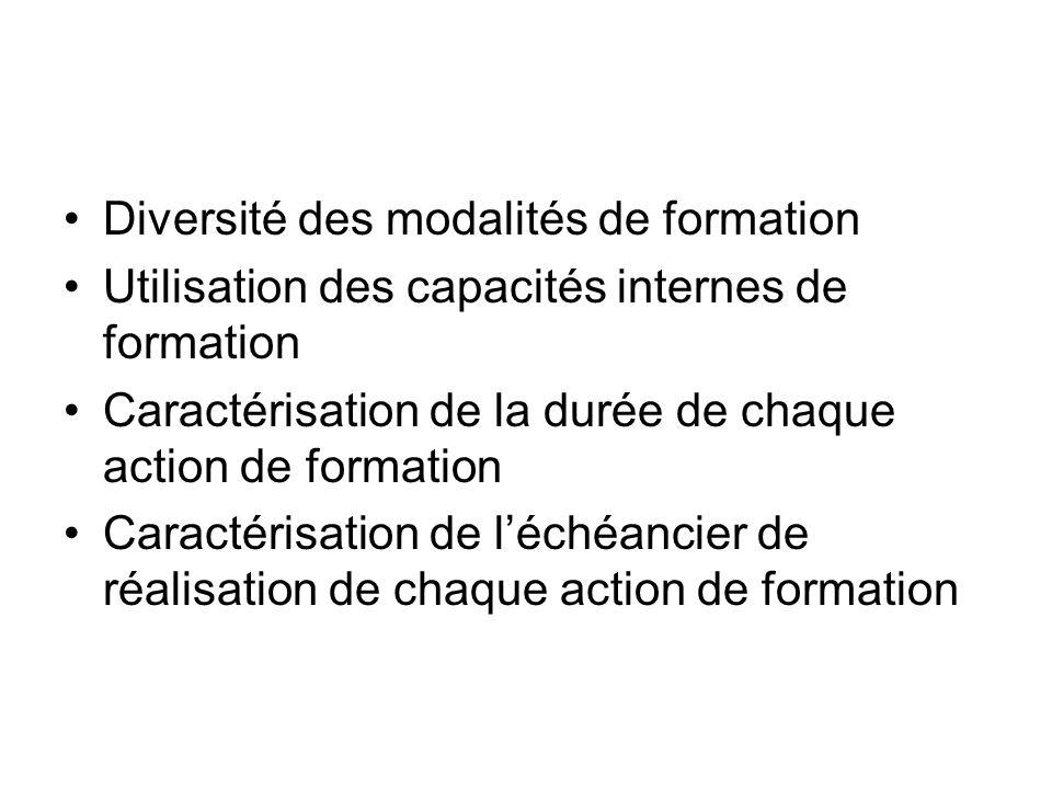 Diversité des modalités de formation Utilisation des capacités internes de formation Caractérisation de la durée de chaque action de formation Caractérisation de léchéancier de réalisation de chaque action de formation