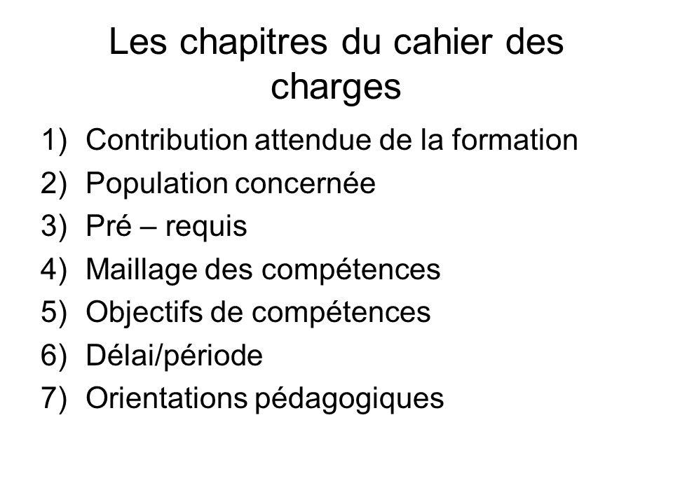 Les chapitres du cahier des charges 1)Contribution attendue de la formation 2)Population concernée 3)Pré – requis 4)Maillage des compétences 5)Objectifs de compétences 6)Délai/période 7)Orientations pédagogiques