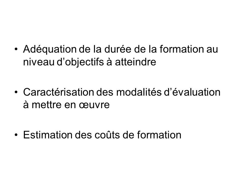 Adéquation de la durée de la formation au niveau dobjectifs à atteindre Caractérisation des modalités dévaluation à mettre en œuvre Estimation des coû