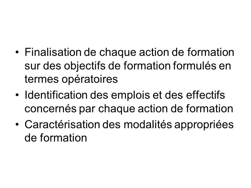 Finalisation de chaque action de formation sur des objectifs de formation formulés en termes opératoires Identification des emplois et des effectifs c