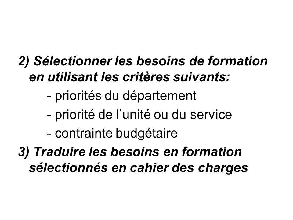 2) Sélectionner les besoins de formation en utilisant les critères suivants: - priorités du département - priorité de lunité ou du service - contrainte budgétaire 3) Traduire les besoins en formation sélectionnés en cahier des charges