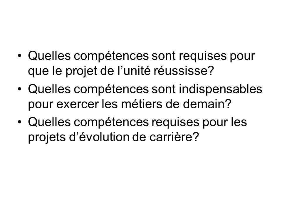 Quelles compétences sont requises pour que le projet de lunité réussisse? Quelles compétences sont indispensables pour exercer les métiers de demain?