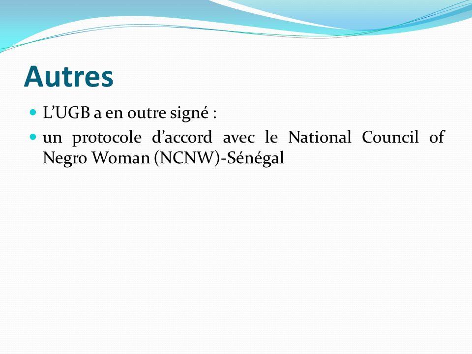 Autres LUGB a en outre signé : un protocole daccord avec le National Council of Negro Woman (NCNW)-Sénégal